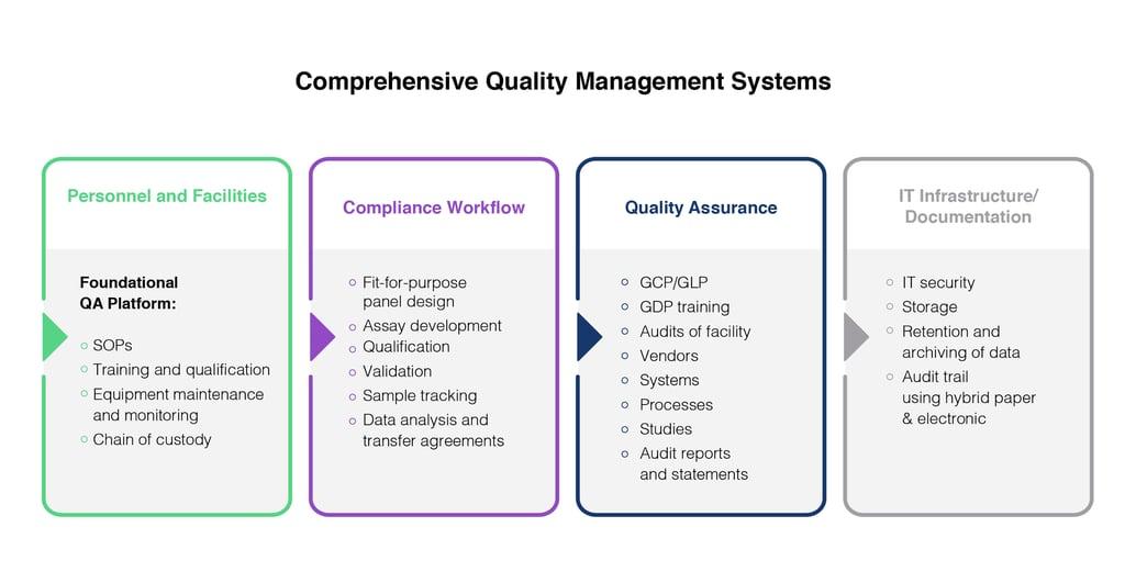 Quality Assurance Scientific Images-01