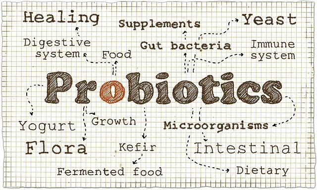 Flow cytometry for probiotics can help you with your food science or agricultural application research